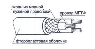 кабель ввг прайс-лист в розницу